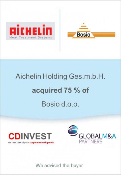 Aichelin Holding Unternehmenskauf